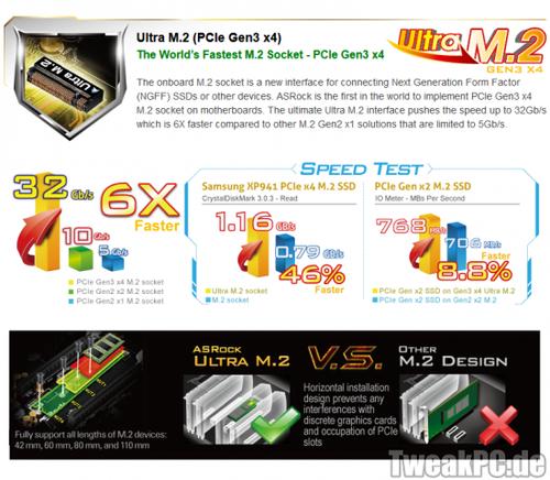 ASRock Z97 Extreme6: Mainboard mit extrem schnellem Ultra-M.2-Anschluss