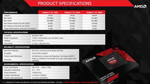 AMD bald mit Radeon-SSDs mit OCZ-Technologie?