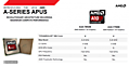 AMD-A10-7850K-and-A10-7700K-635x330.png