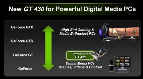 Nvidia geforce gt 430 finale infos und einschätzung